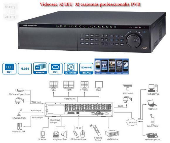 Videosec DVR 32LEU 32 csatornás professzionális asztali videorögzítő DVR