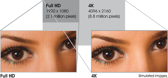 4k-vs_FullHD_650px
