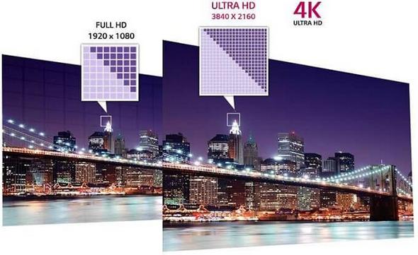Full-HD-TV-vs-4k-TV_650px